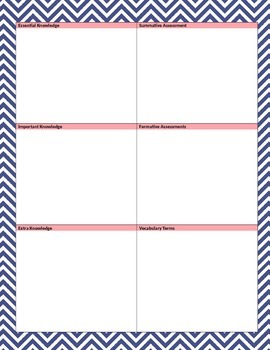 Unit Plan Template - WORD Document, Pink and Navy Chevron