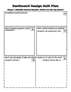 Unit Plan Template- blank(PDF)