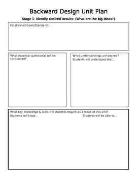 Unit Plan Template- blank(MS Word)