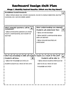 Unit Plan Template- with Guiding Questions(PDF)