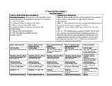 Unit Plan Topic 8 Pearson Realize 2nd grade math