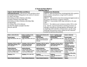 Unit Plan Topic 8 Pearson Realize 2nd Grade Math By Lessons For All