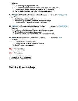 Unit Plan - Unit P - Prerequisites