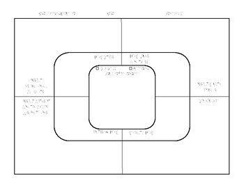 Unit Planning Document