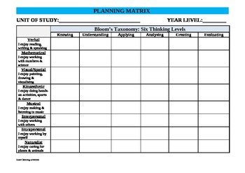 Unit Planning Matrix using Bloom's Taxonomy