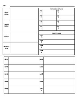 Unit Planning Page