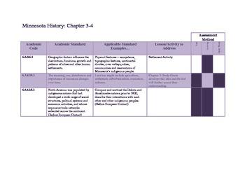 Unit Planning Sheet
