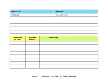 Unit Planning Sheets