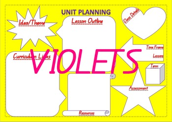 Unit Planning Template - Simple