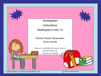 Unit Plans 1-5 Kindergarten Reading