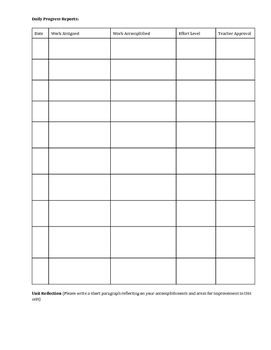 Unit Progress Tracker for students to keep a record of their progress