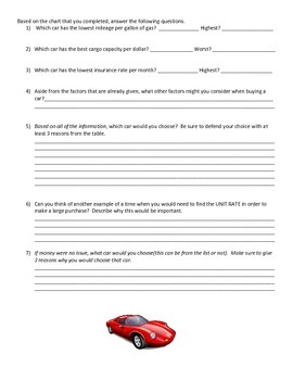 Unit Rate Activity - Buying a Car