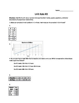 Unit Rate / Constant of Proportionality