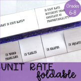 Unit Rate / Constant of Proportionality Foldable 7.RP.1