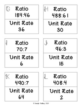Unit Rate Domino Activity
