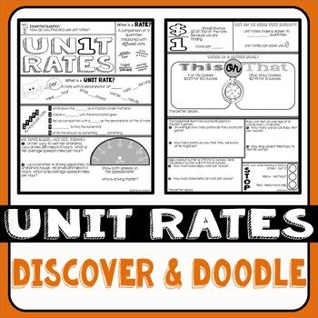 Unit Rate Discover & Doodle