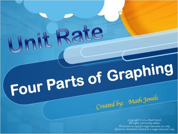 Unit Rate - Four Parts of Graphing