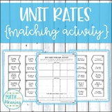 Unit Rate Matching Activity