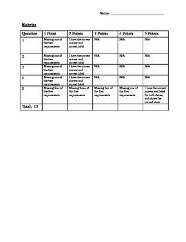 Unit Rate Pre-Assessment
