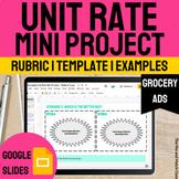 Unit Rate Project  Unit Rate Activity   Grocery Ads   Goog