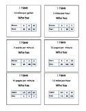 Unit Rate (Tables) Snake Game