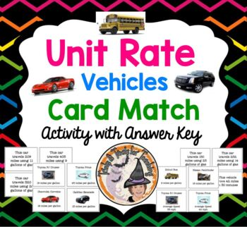 Unit Rate Cars Miles Gallons Task Card Match Unit Rates Stations Center Practice