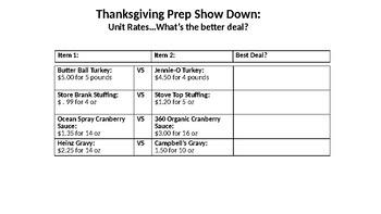 Unit Rate: Thanksgiving Prep Showdown!