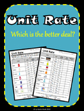 Unit Rate - Which is the Better Deal?