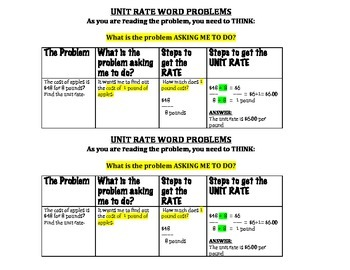 Unit Rate Word Problem Graphic Organizer