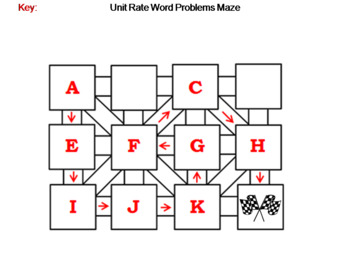 Unit Rate Word Problems: Math Maze