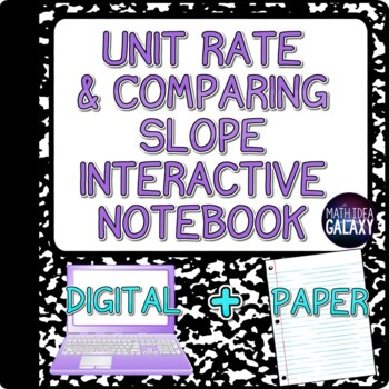 Unit Rate and Slope Interactive Notebook