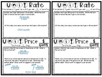 Unit Rate and Unit Price Notes