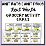 Unit Rate Real World Grocery Activity
