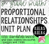 BEST SELLING!! Proportional Relationships Unit Plan, Unit Rate as Slope, Go Math
