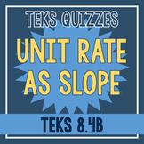 Unit Rate as Slope Quiz (TEKS 8.4B)