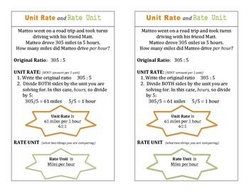 Unit Rate vs. Rate Unit