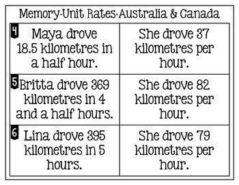 Unit Rates Activity: Memory Game