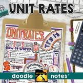 Unit Rates Doodle Notes