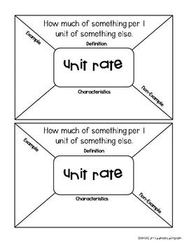 Unit Rates Lesson for Interactive Notebooks   TEKS 6.4b