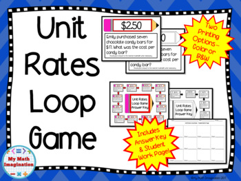 Unit Rates Loop Game