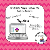 Unit Rates Magic Picture For Google Sheets