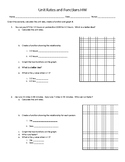 Unit Rates and Functions 2