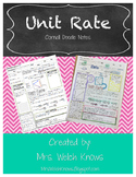 Unit Rates and Proportion Sketch Notes