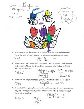 Unit Rates and Ratios Color By Answer 7.RP.1 7th grade