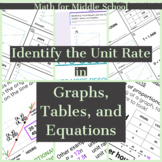 Unit Rates in Tables, Graphs, and Equations + GOOGLE FORM distance learning