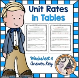 Unit Rates in Tables Practice Worksheet Homework Unit Rate Table