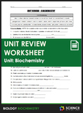 Unit Review - Biochemistry - Distance Learning