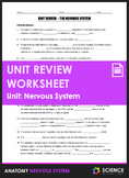 Unit Review - Nervous System