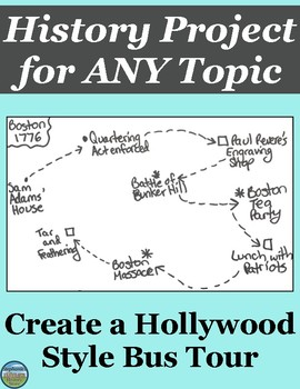 History Review Project For Any Topic