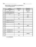 Unit, Standard, and Expanded Form Worksheet